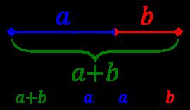 golden-ratio-math